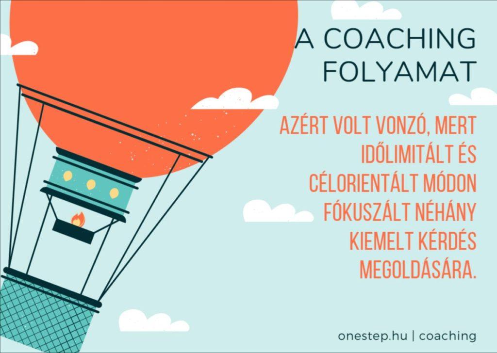 Coaching Debrecen 4