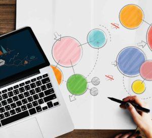 érzelmi intelligencia business coaching debrecen témák